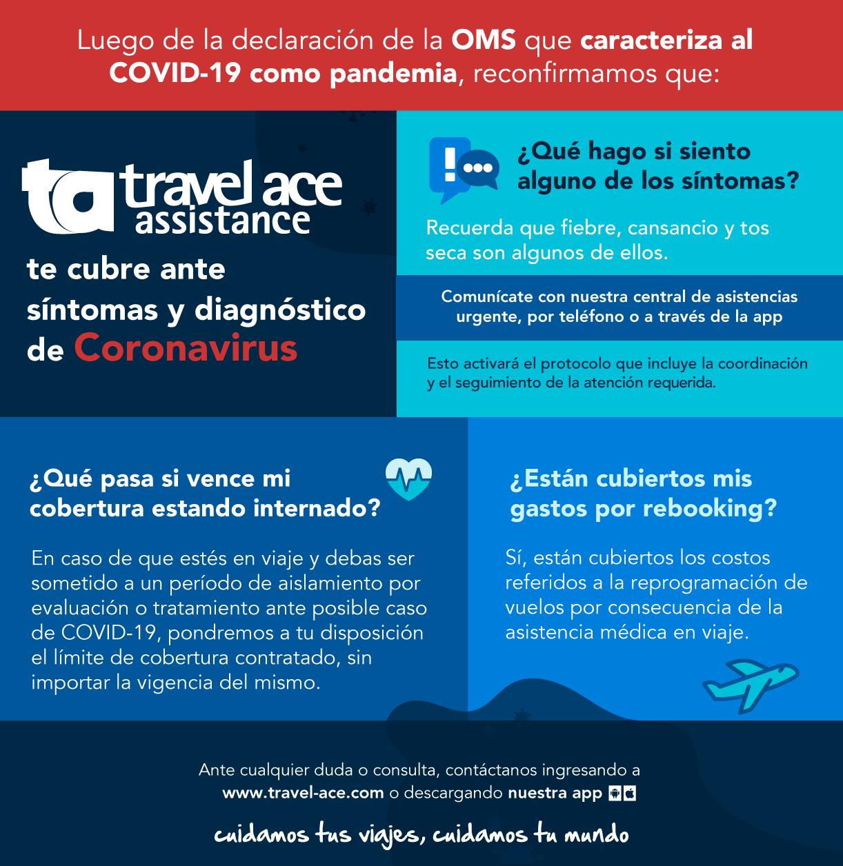 cobertura coronavirus