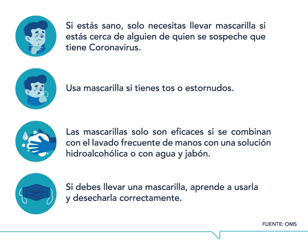 mascarilla coronavirus